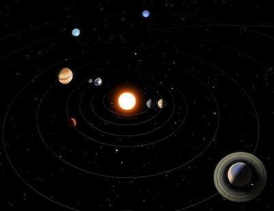 test de astronomia test del universo test del sistema solar test espacio test planetas test galaxias test estrellas imagen sistema solar 3d